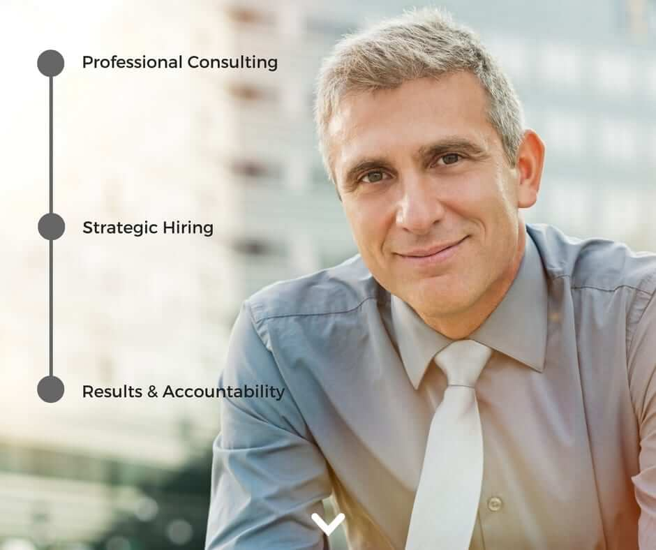 Personal websites for professionals and business consultants
