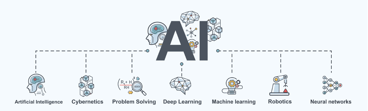 What's the Hype Over AI all of a Sudden?